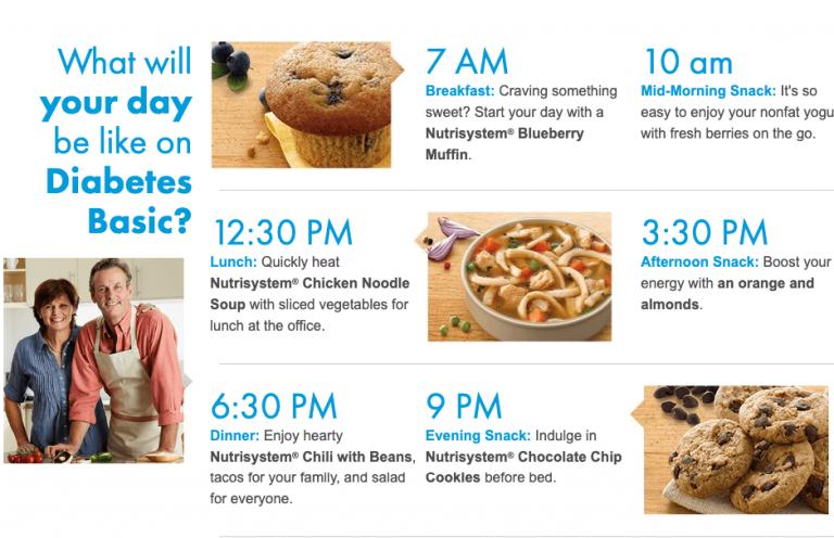 nutrisystem diabetics menu