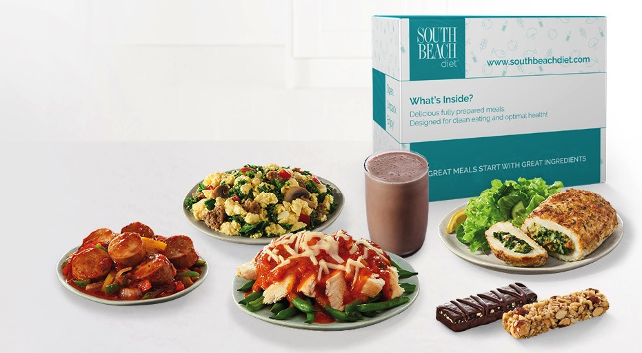 south beach diet meal kits